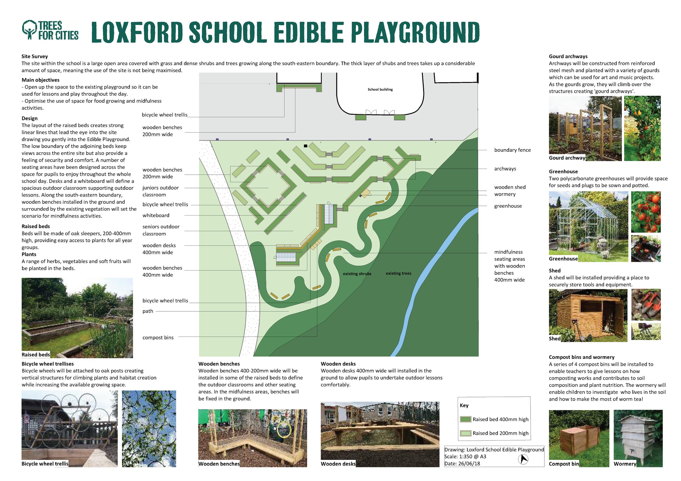 Loxford School Edible Playground Final Design compressed 3
